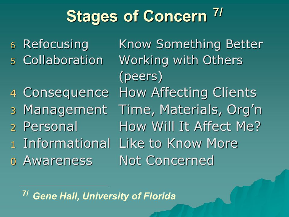 Stages of Concern 7/ Management Time, Materials, Org'n