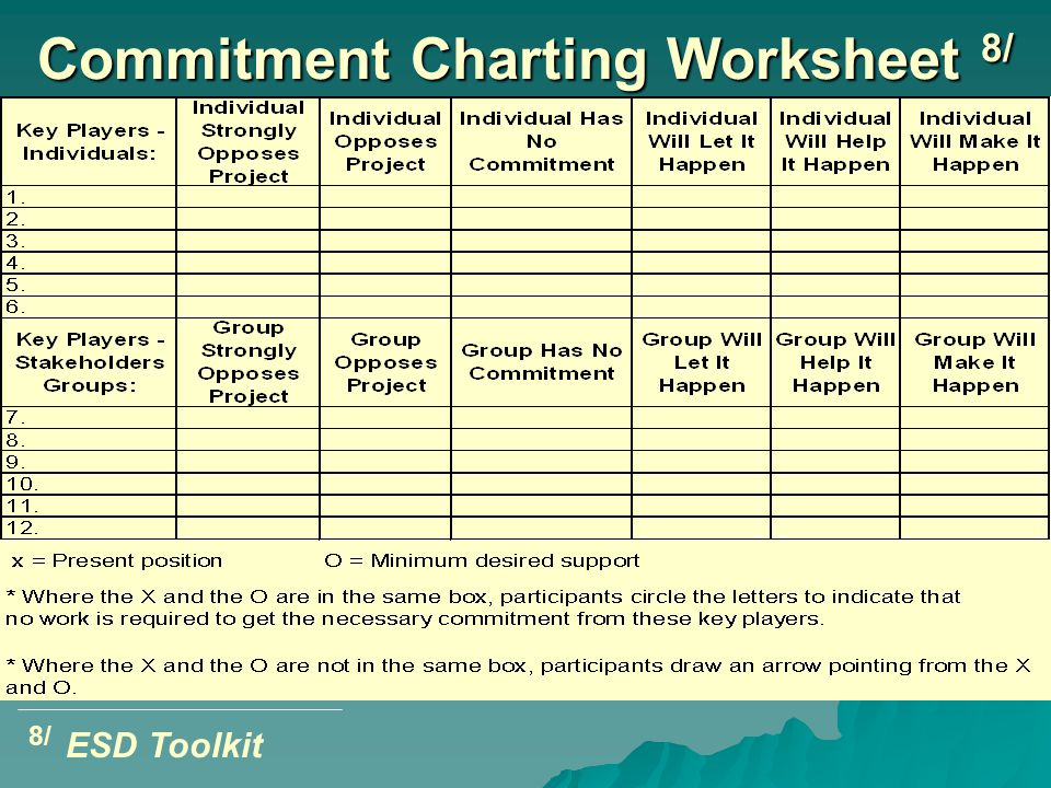 Commitment Charting Worksheet 8/