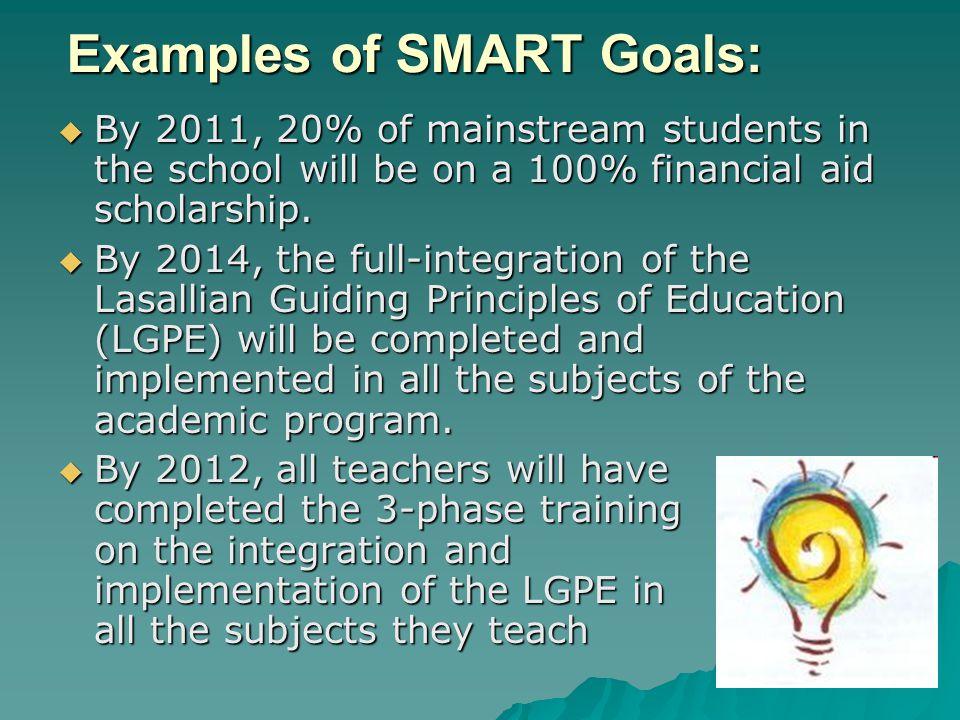 Examples of SMART Goals: