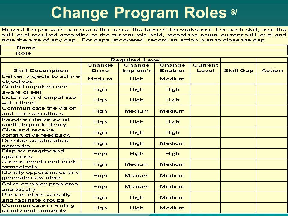 Change Program Roles 8/