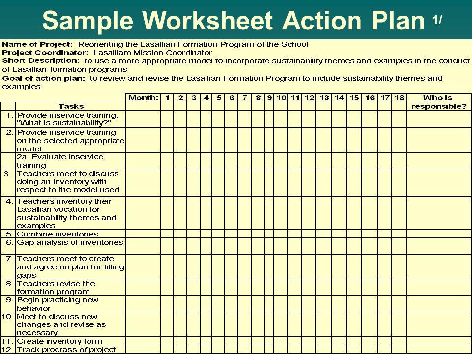 Sample Worksheet Action Plan 1/