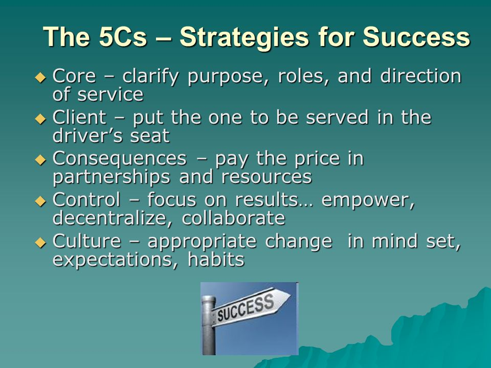 The 5Cs – Strategies for Success