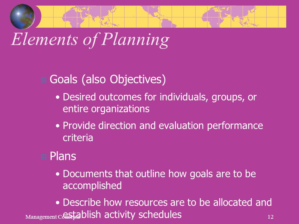 Elements of Planning Goals (also Objectives) Plans