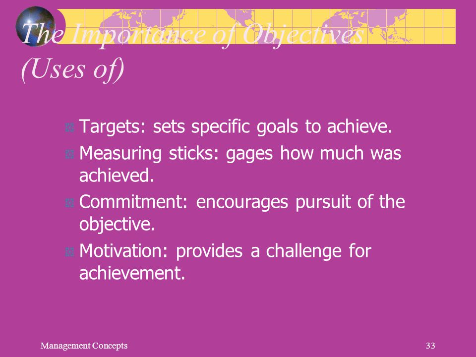 The Importance of Objectives (Uses of)