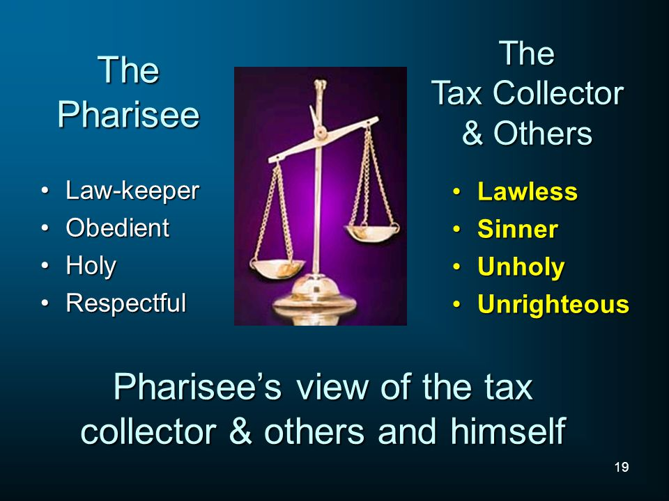 Pharisee's view of the tax collector & others and himself