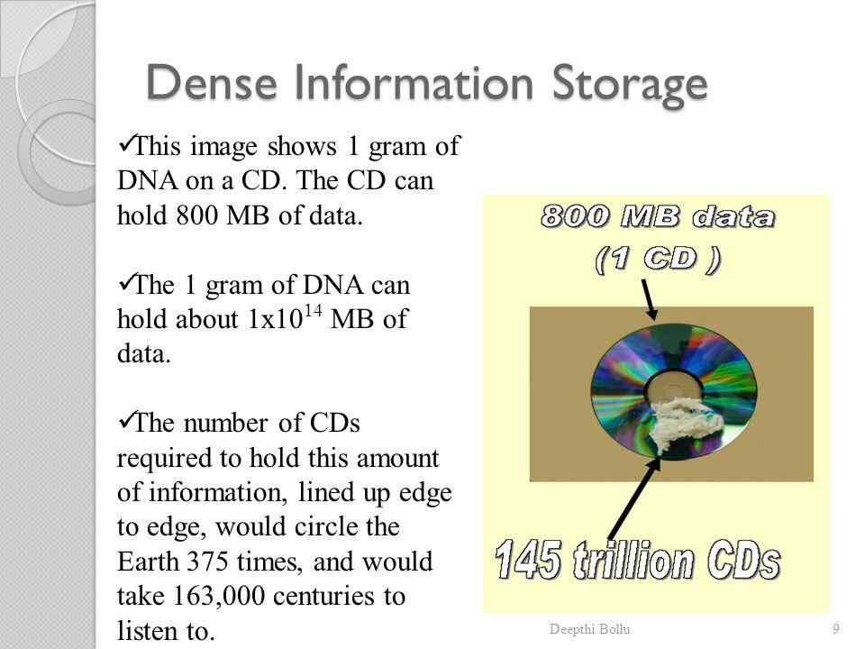 Dense Information Storage