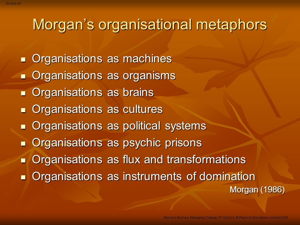 Morgan's organisational metaphors