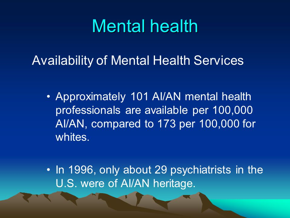 Mental health Availability of Mental Health Services