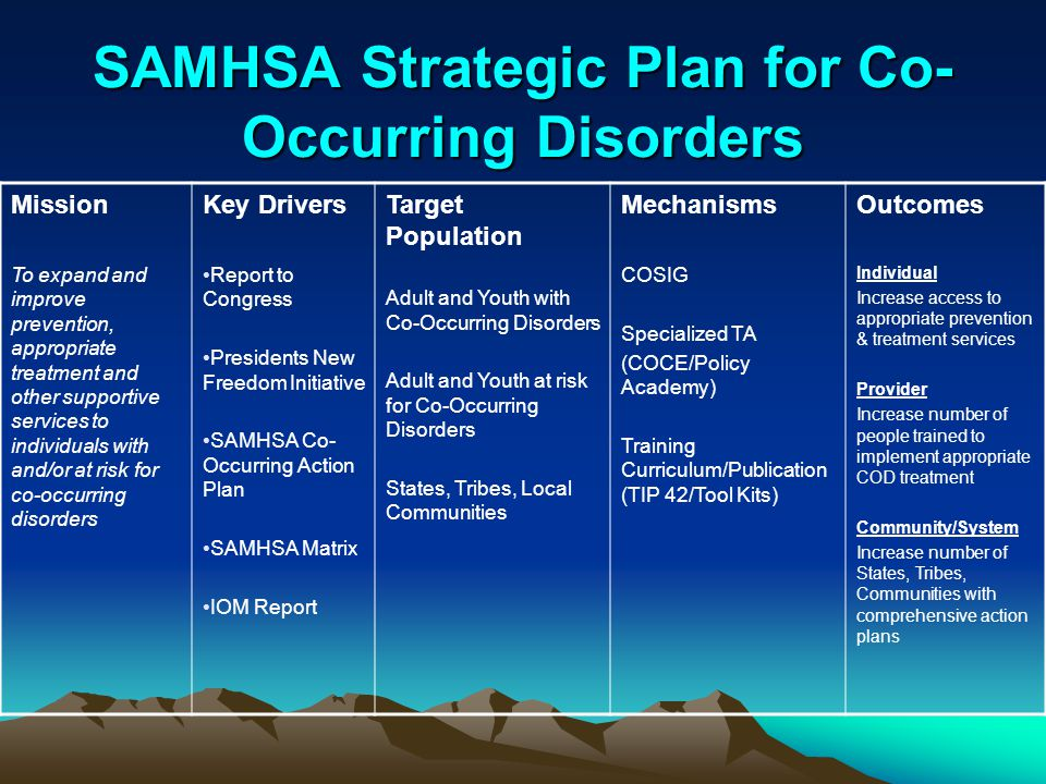 SAMHSA Strategic Plan for Co-Occurring Disorders