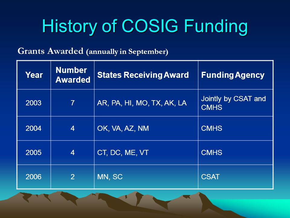 History of COSIG Funding