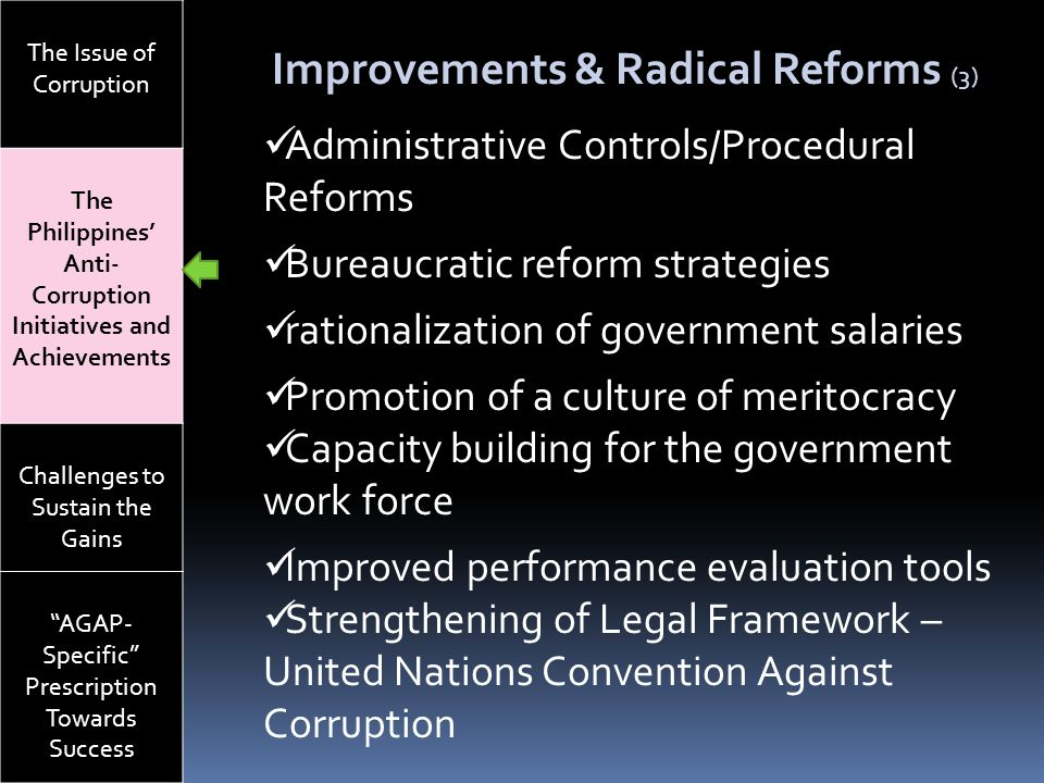 The Philippines' Anti-Corruption Initiatives and Achievements