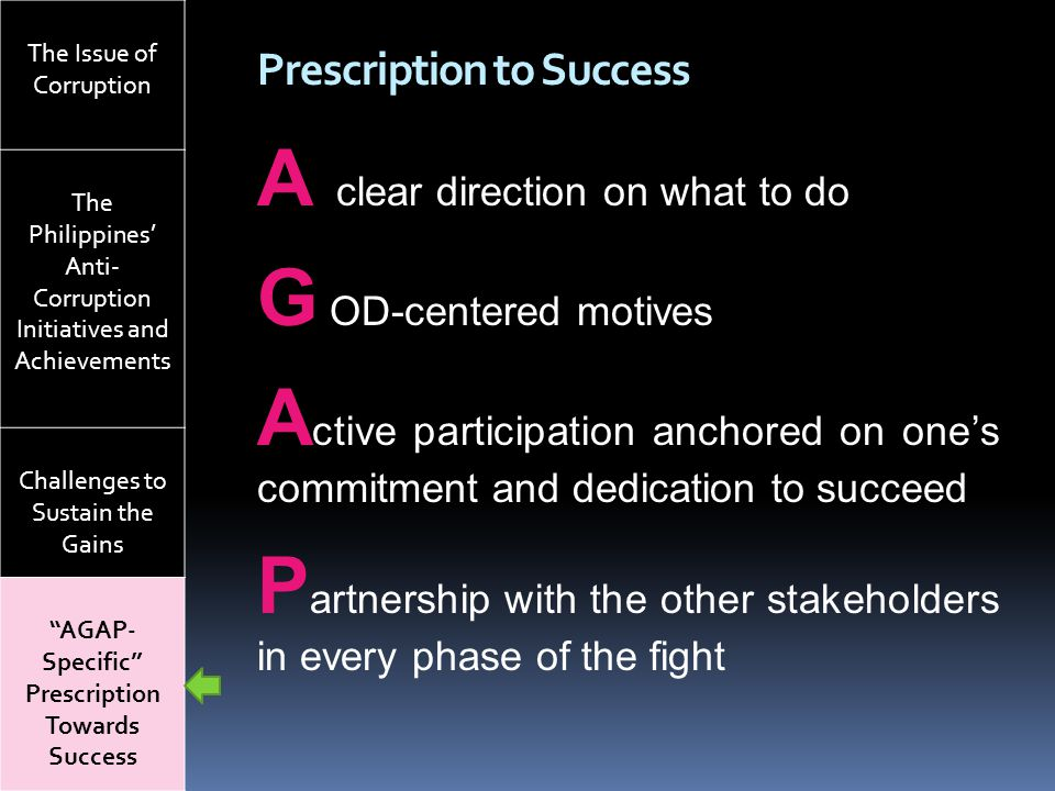 Prescription to Success