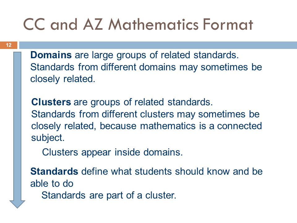 CC and AZ Mathematics Format
