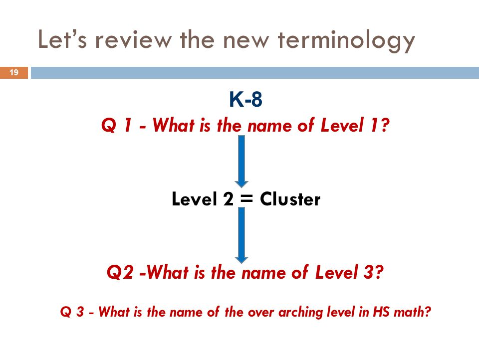 Let's review the new terminology