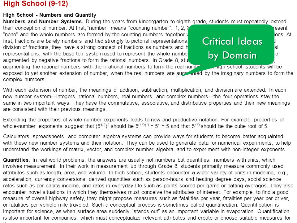 Critical Ideas by Domain