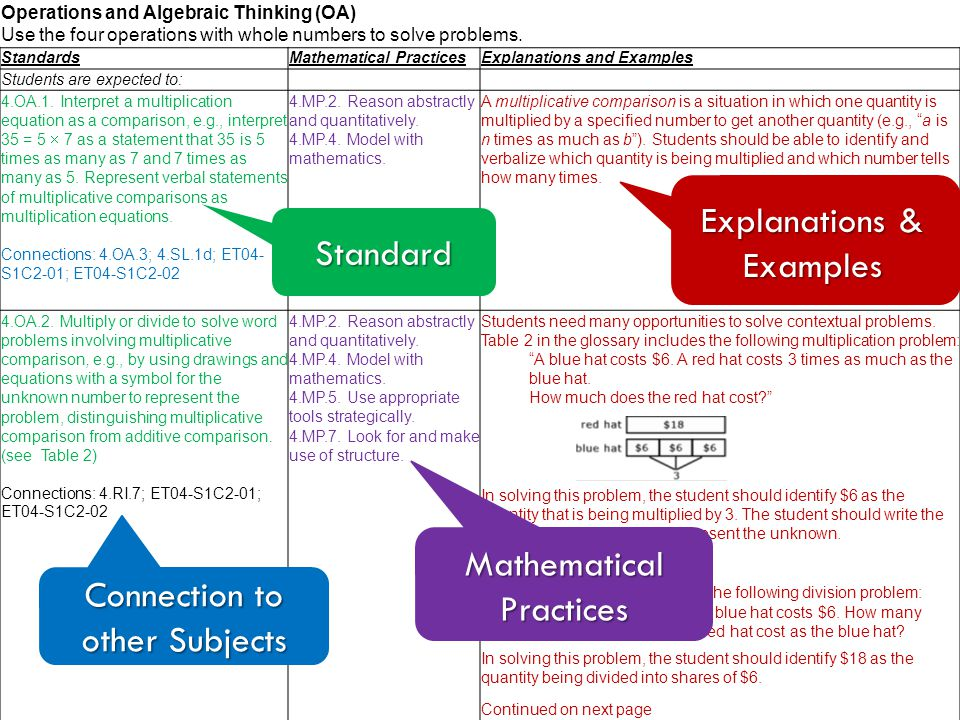 Explanations & Examples Standard