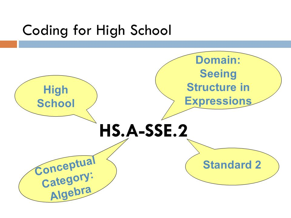 Domain: Seeing Structure in Expressions Conceptual Category: Algebra