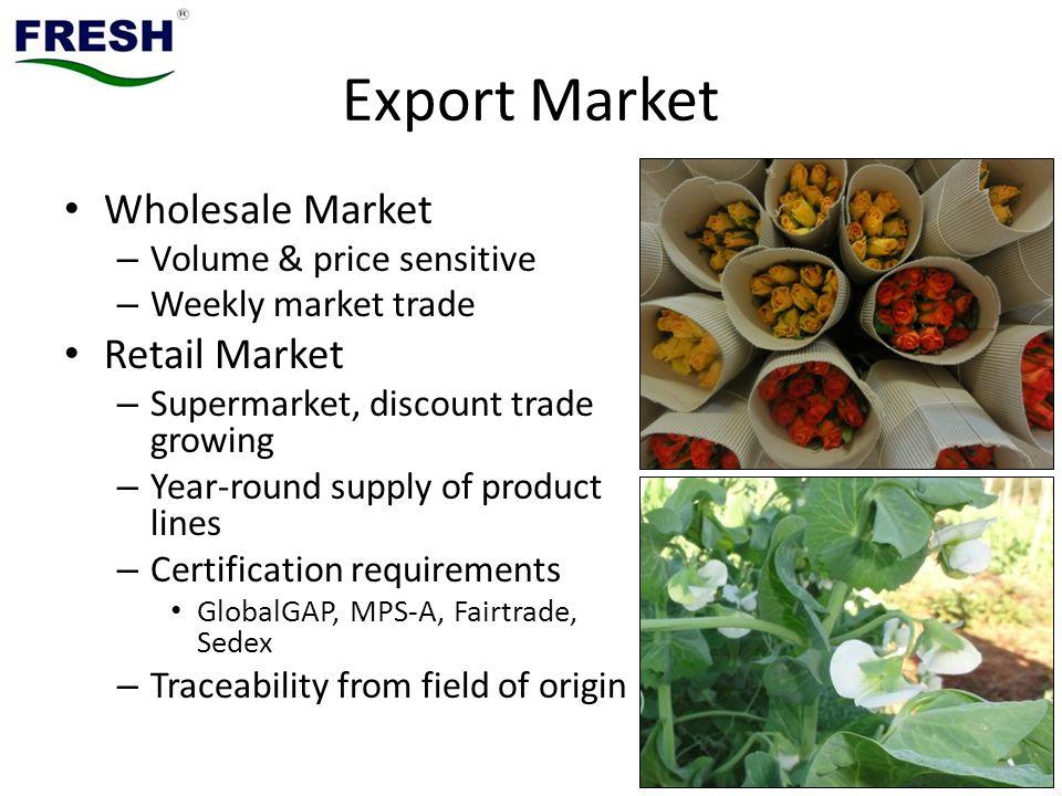 Export Market Wholesale Market Retail Market Volume & price sensitive