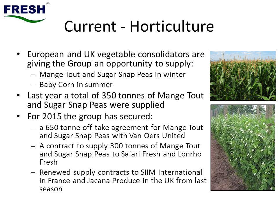 Current - Horticulture
