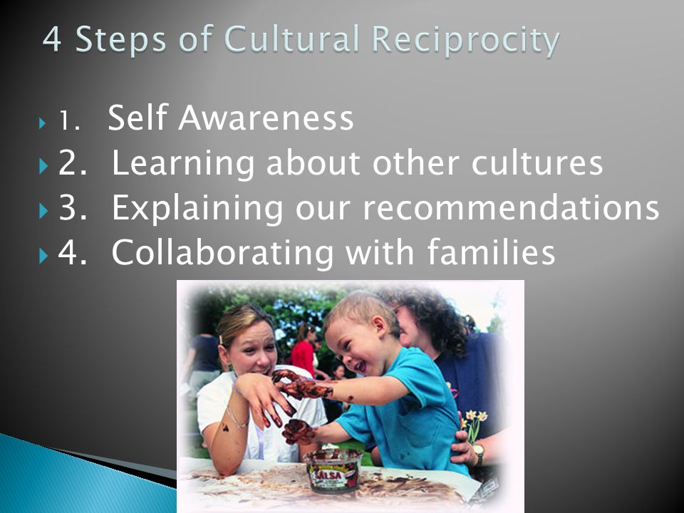 4 Steps of Cultural Reciprocity