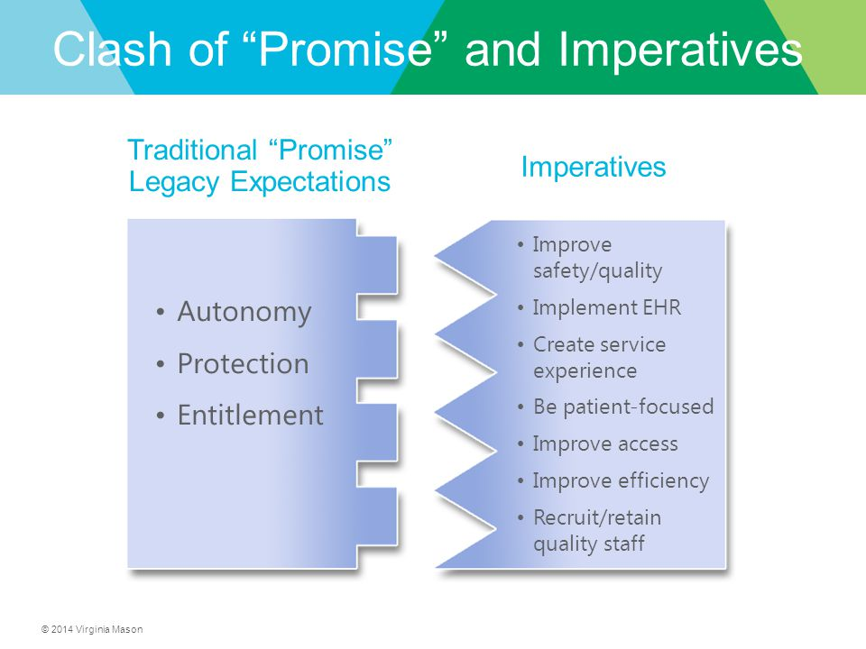 Clash of Promise and Imperatives