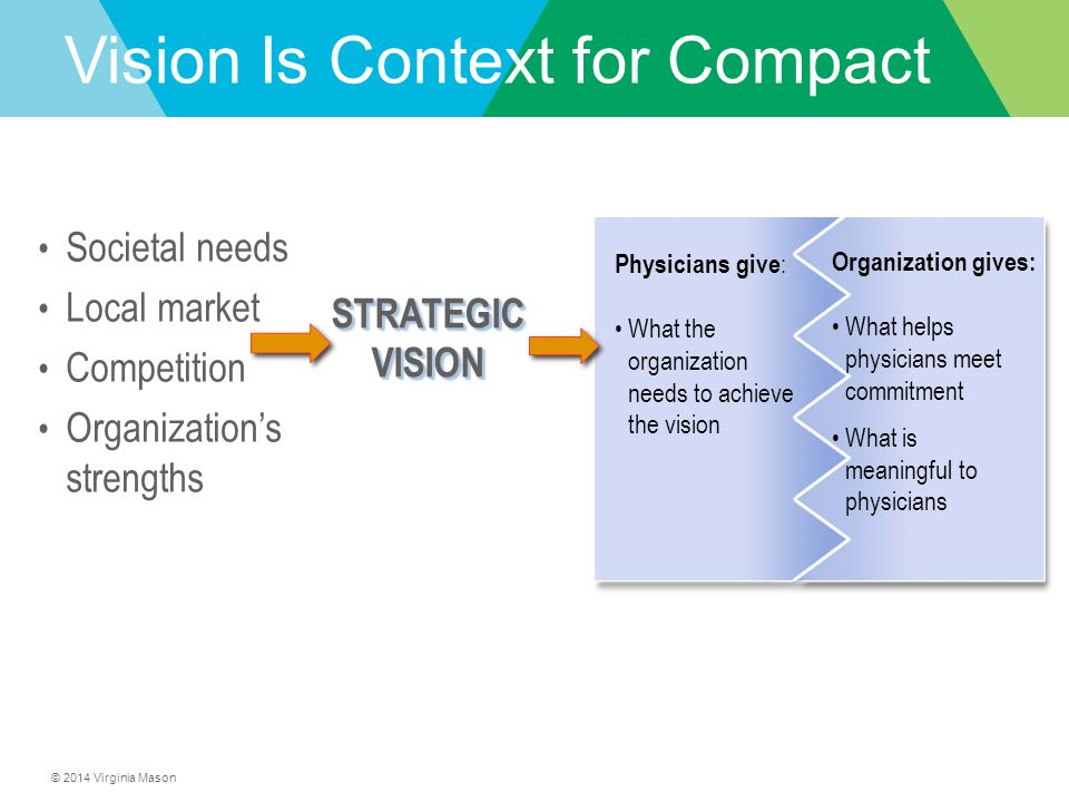 Vision Is Context for Compact