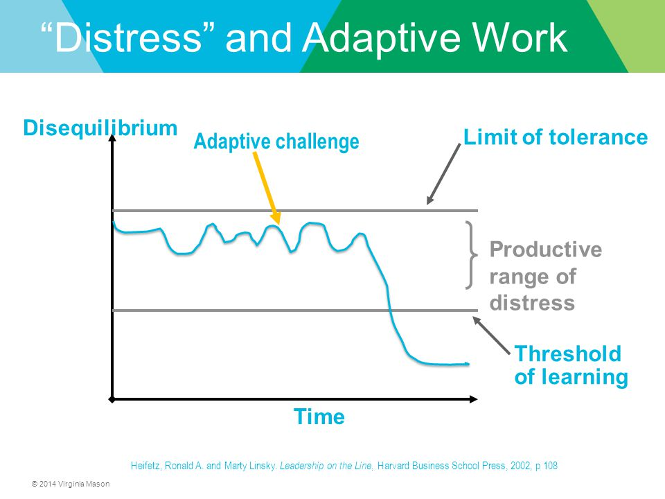 Distress and Adaptive Work