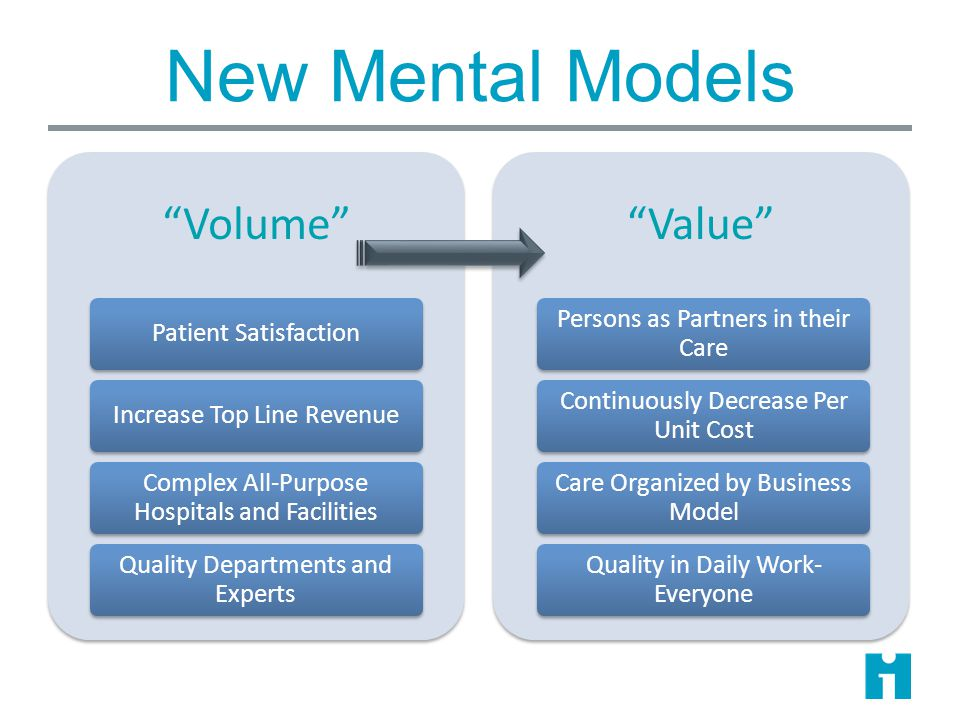New Mental Models Volume Value Patient Satisfaction