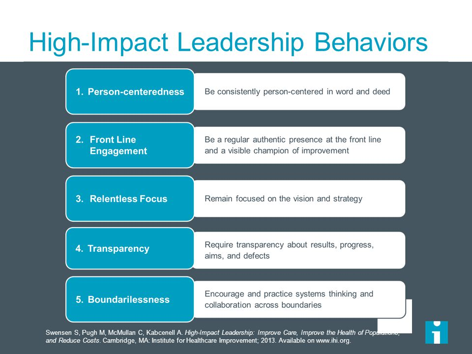 High-Impact Leadership Behaviors
