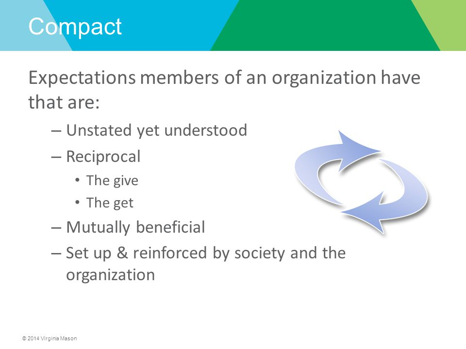 Compact Expectations members of an organization have that are: