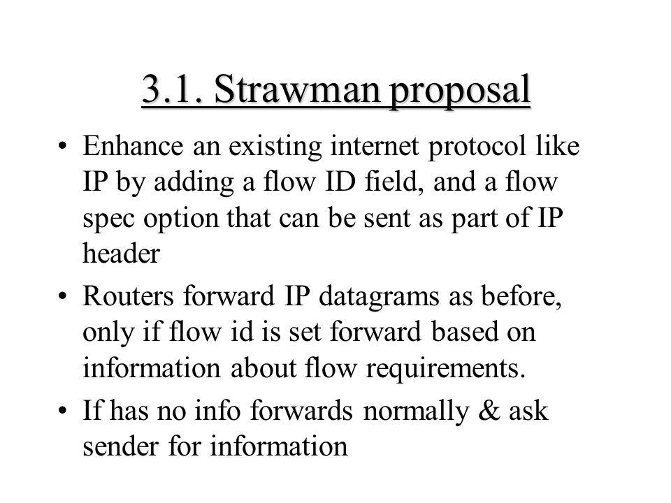 3.1. Strawman proposal