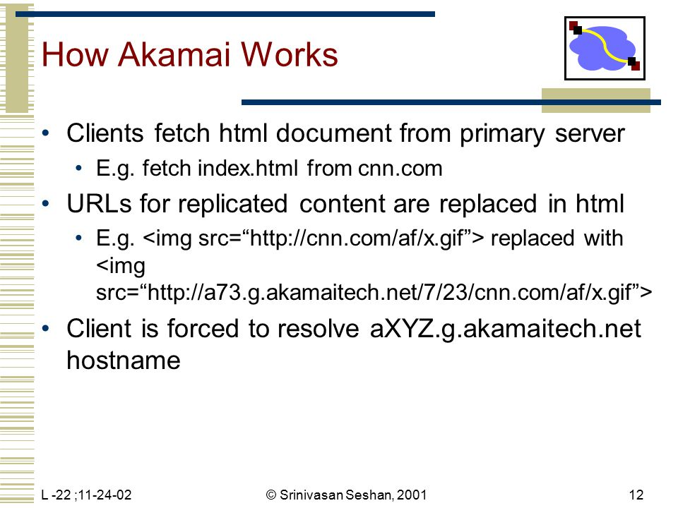 How Akamai Works Clients fetch html document from primary server