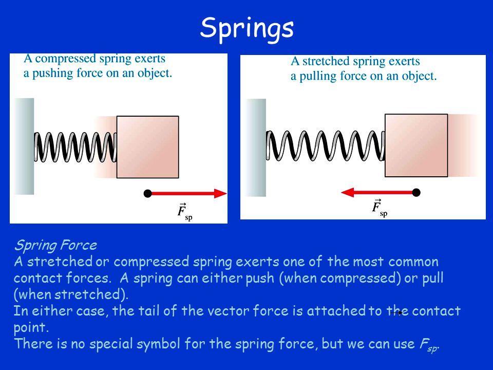 Springs Spring Force.