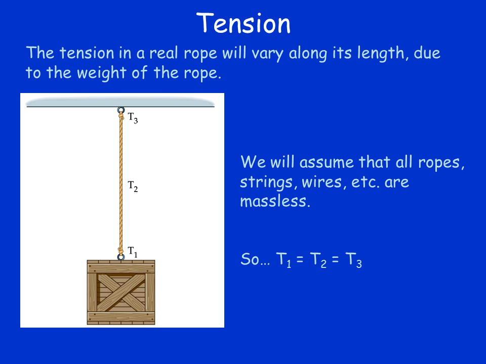 Tension The tension in a real rope will vary along its length, due to the weight of the rope.