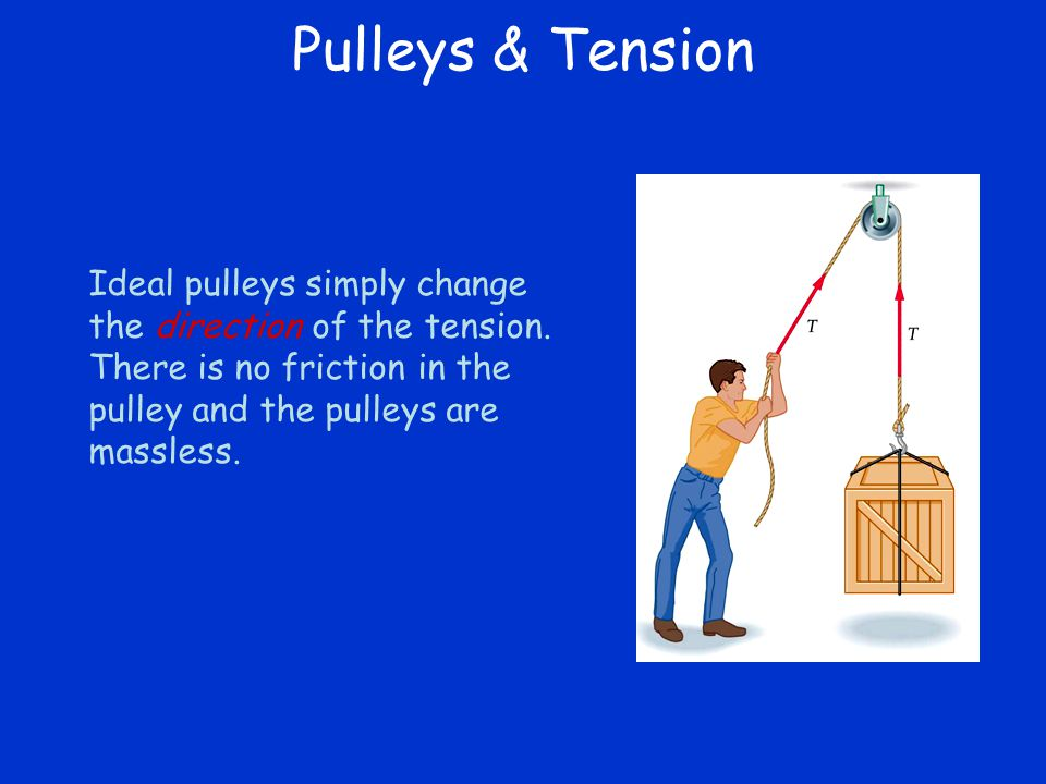Pulleys & Tension Ideal pulleys simply change the direction of the tension.