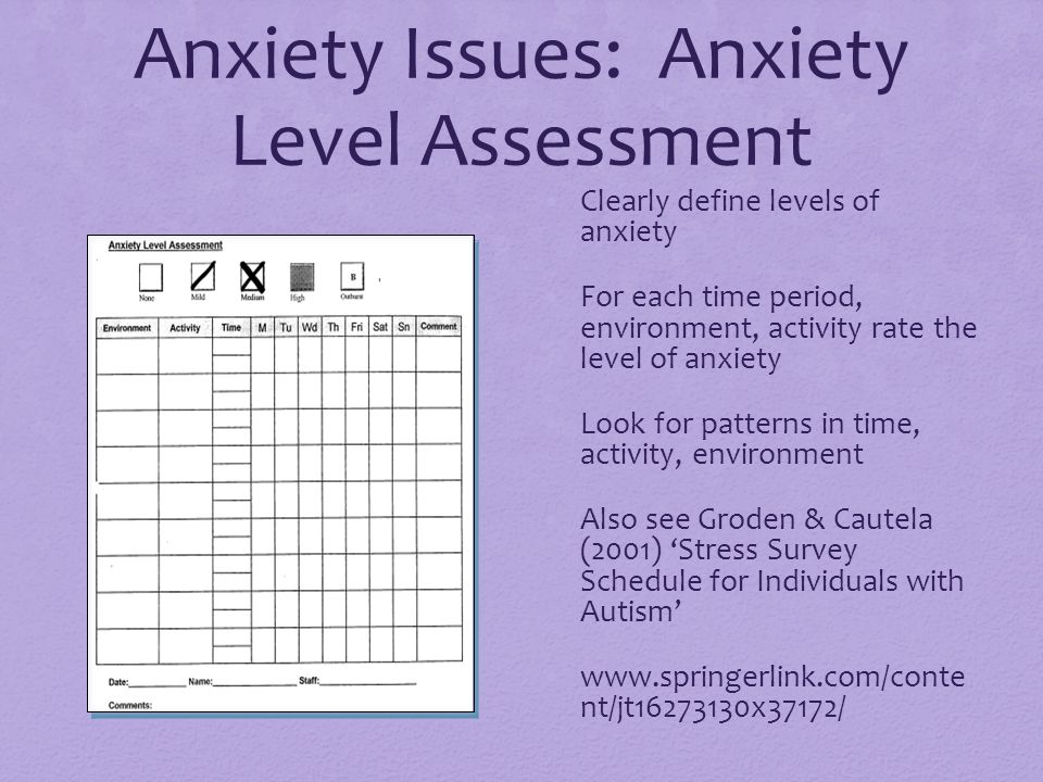 Anxiety Issues: Anxiety Level Assessment