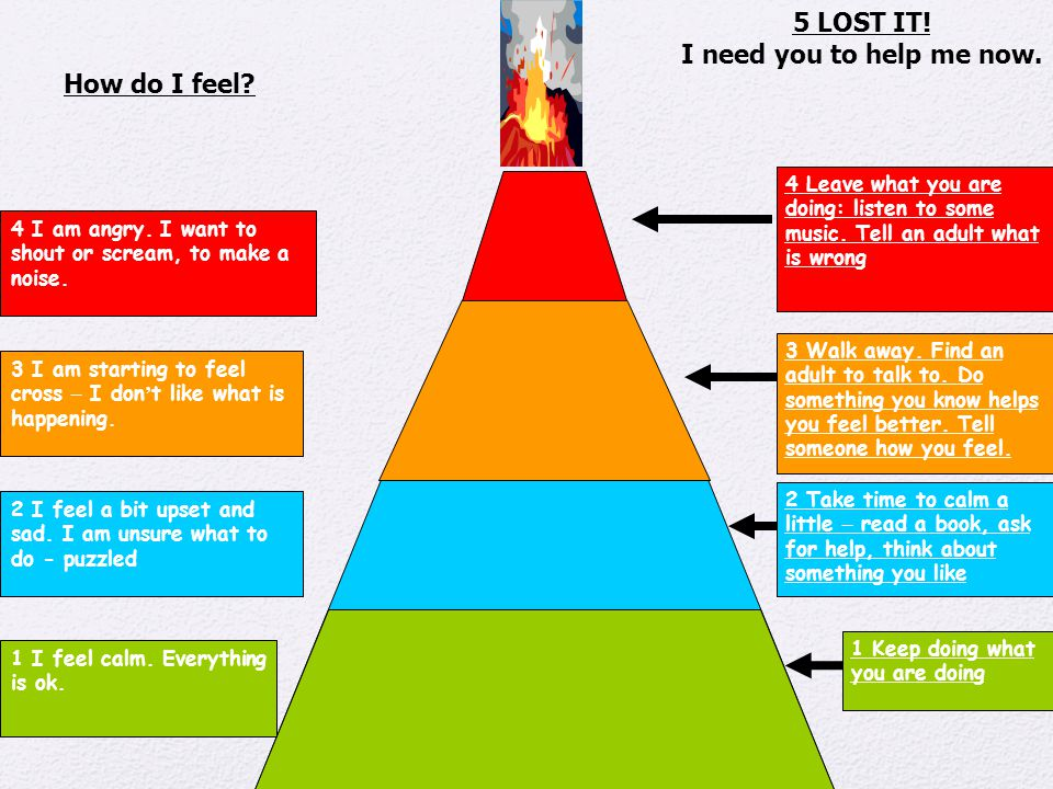 5 LOST IT! I need you to help me now. How do I feel