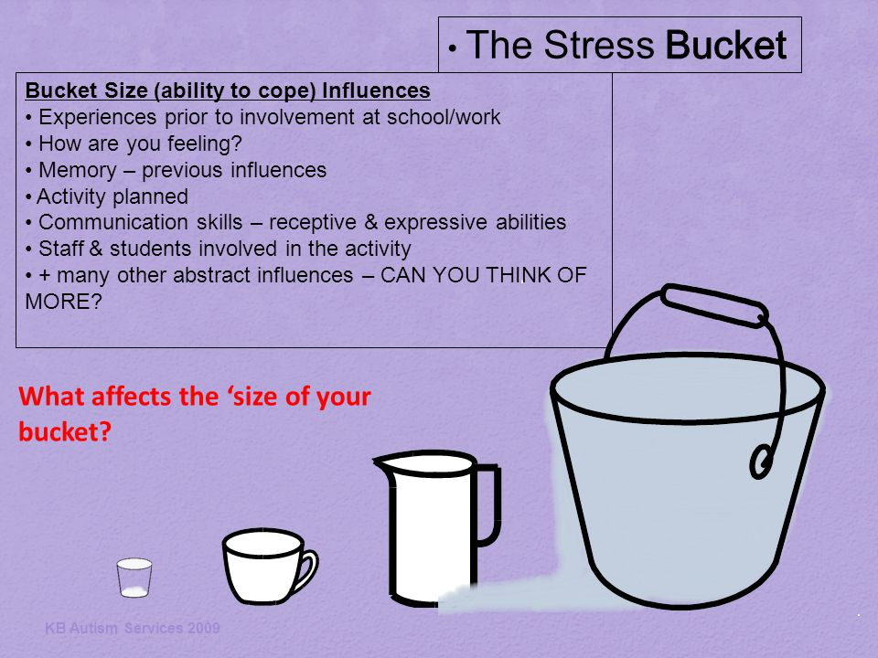 What affects the 'size of your bucket