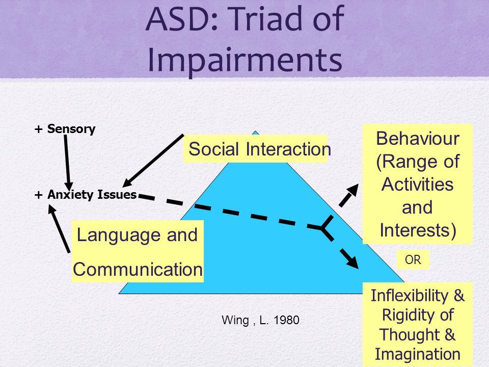 ASD: Triad of Impairments