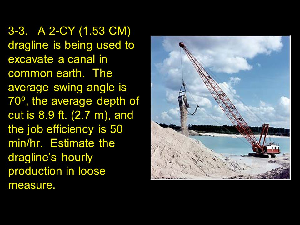 3-3. A 2-CY (1.53 CM) dragline is being used to excavate a canal in common earth.