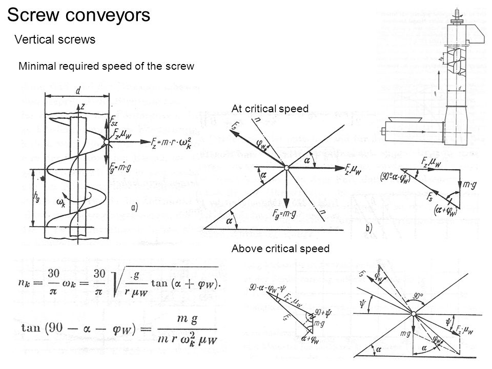 Screw conveyors Vertical screws Minimal required speed of the screw