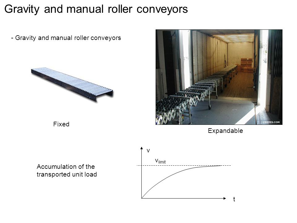 Gravity and manual roller conveyors