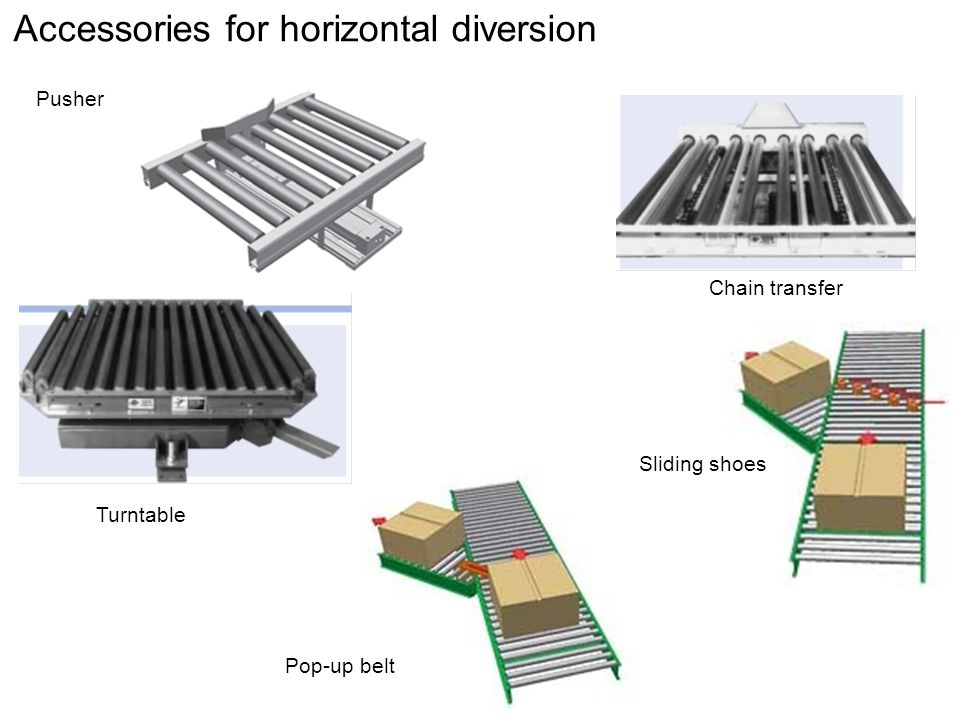 Accessories for horizontal diversion