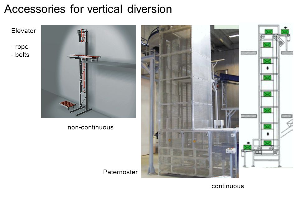 Accessories for vertical diversion