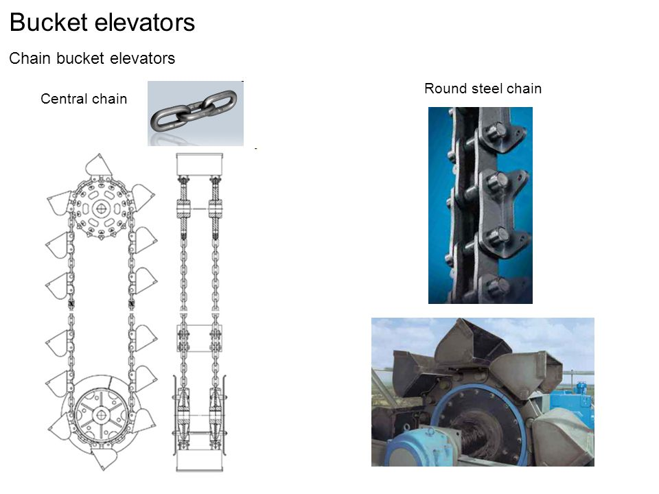 Bucket elevators Chain bucket elevators Round steel chain