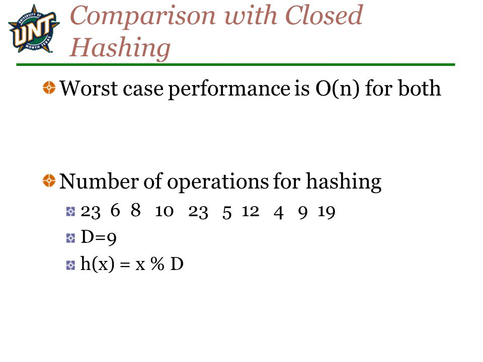 Comparison with Closed Hashing