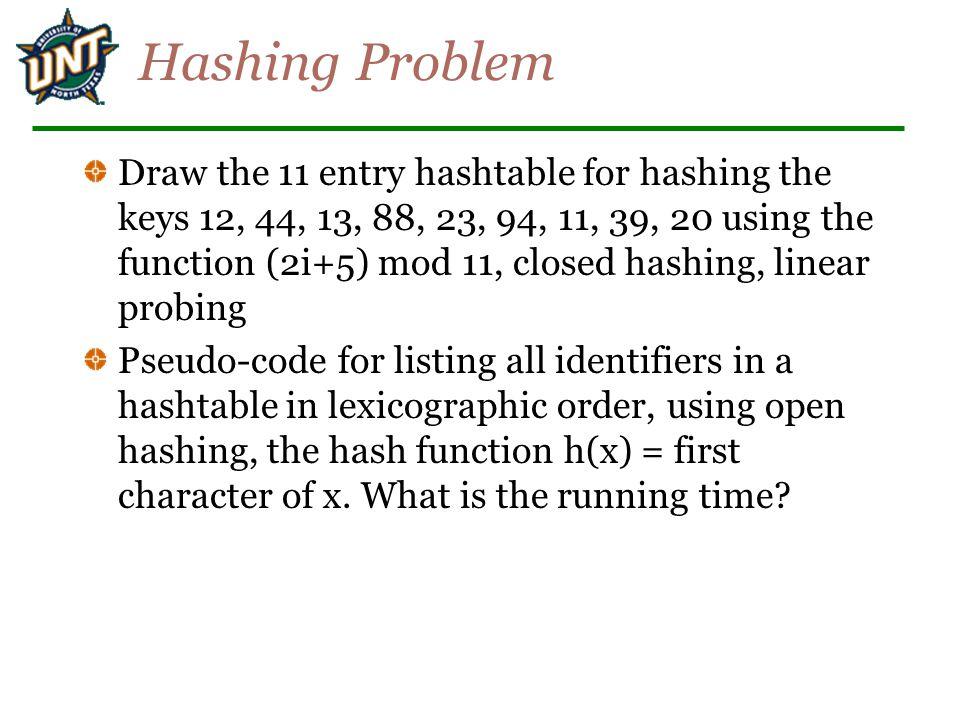 Hashing Problem