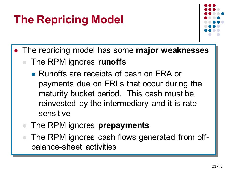 The Repricing Model The repricing model has some major weaknesses
