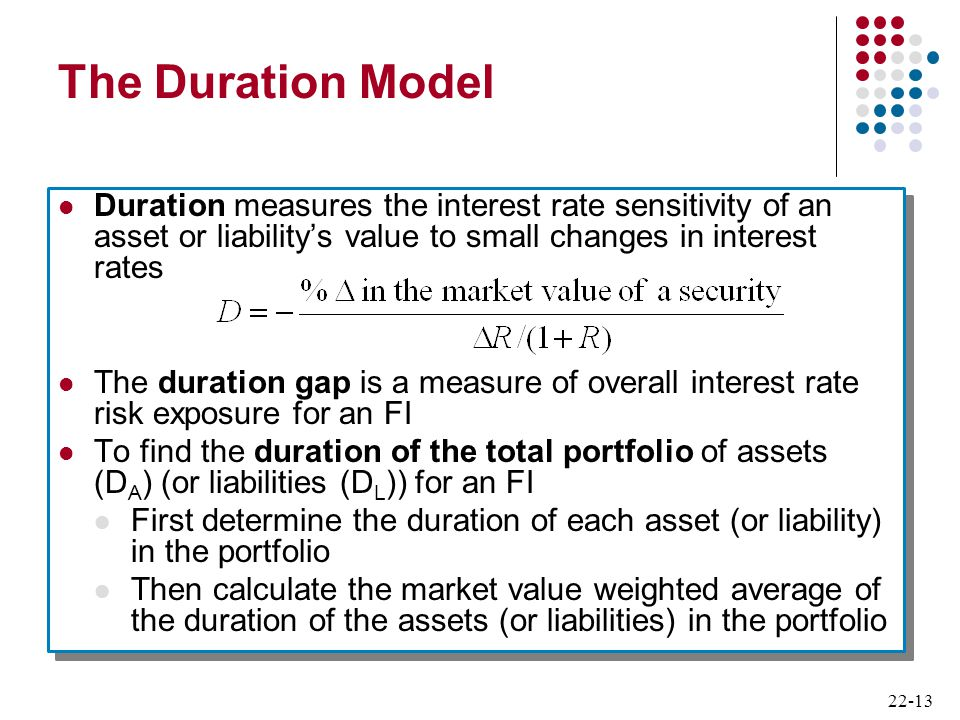 The Duration Model Duration measures the interest rate sensitivity of an asset or liability's value to small changes in interest rates.