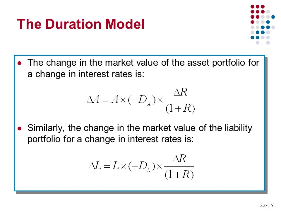 The Duration Model The change in the market value of the asset portfolio for a change in interest rates is: